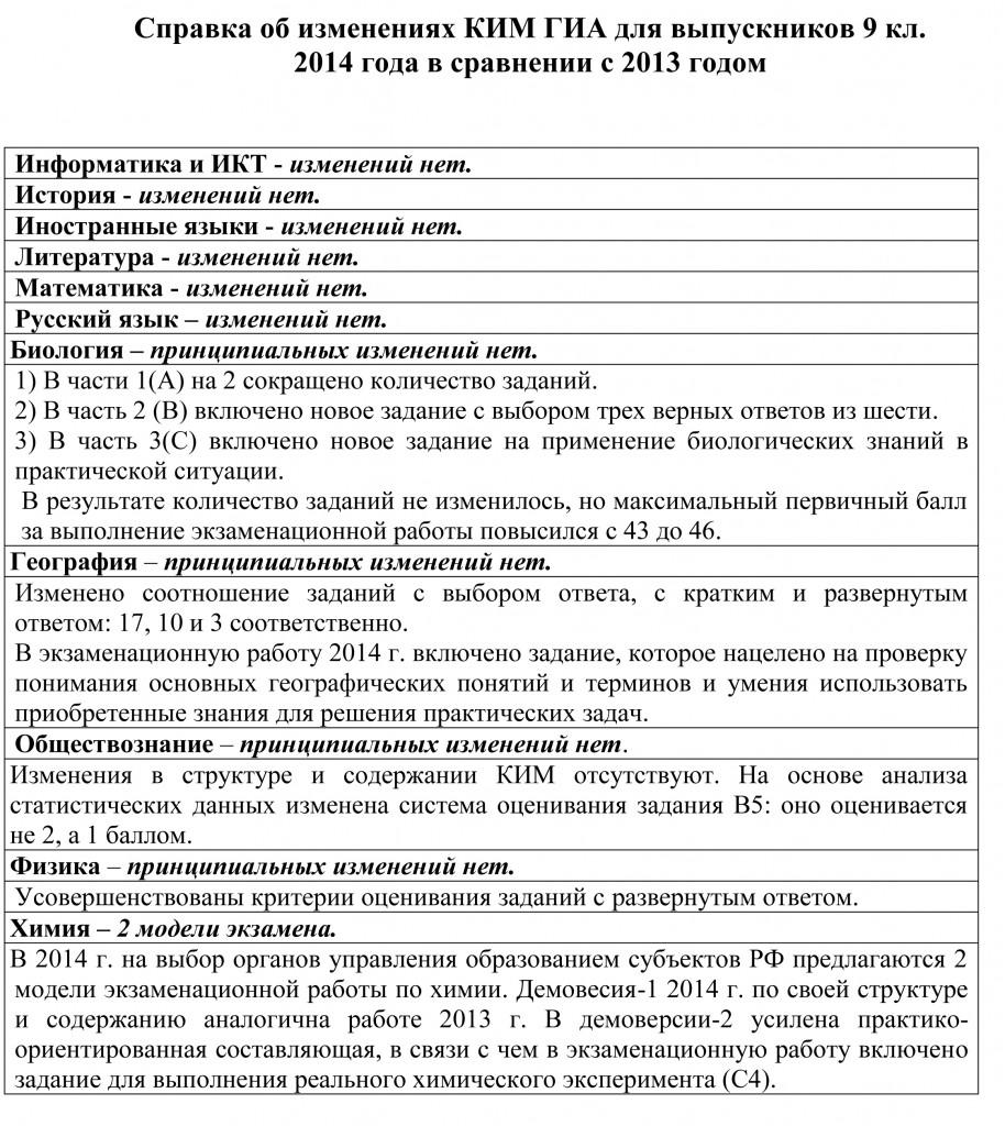spravka_izmeneniy_gia